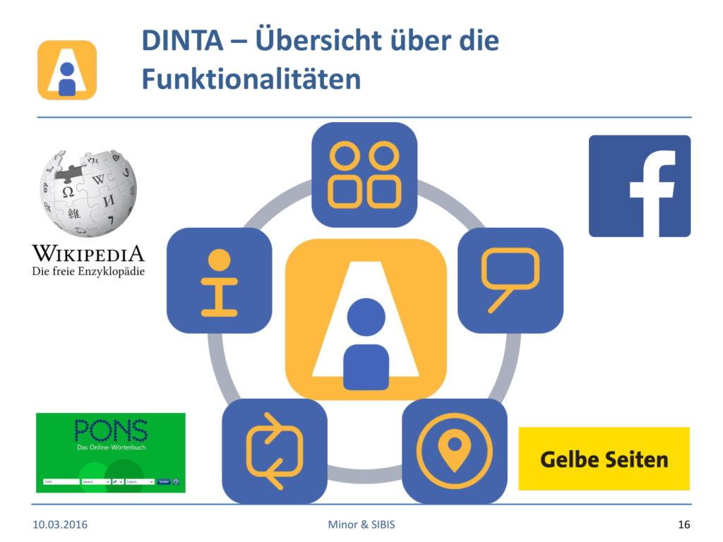 Übersicht über die Funktionalitäten von DINTA